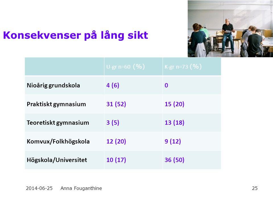 U-gr n=60 (%) K-gr n=73 (%) Nioårig grundskola4 (6)0 Praktiskt gymnasium31 (52)15 (20) Teoretiskt gymnasium3 (5)13 (18) Komvux/Folkhögskola12 (20)9 (1