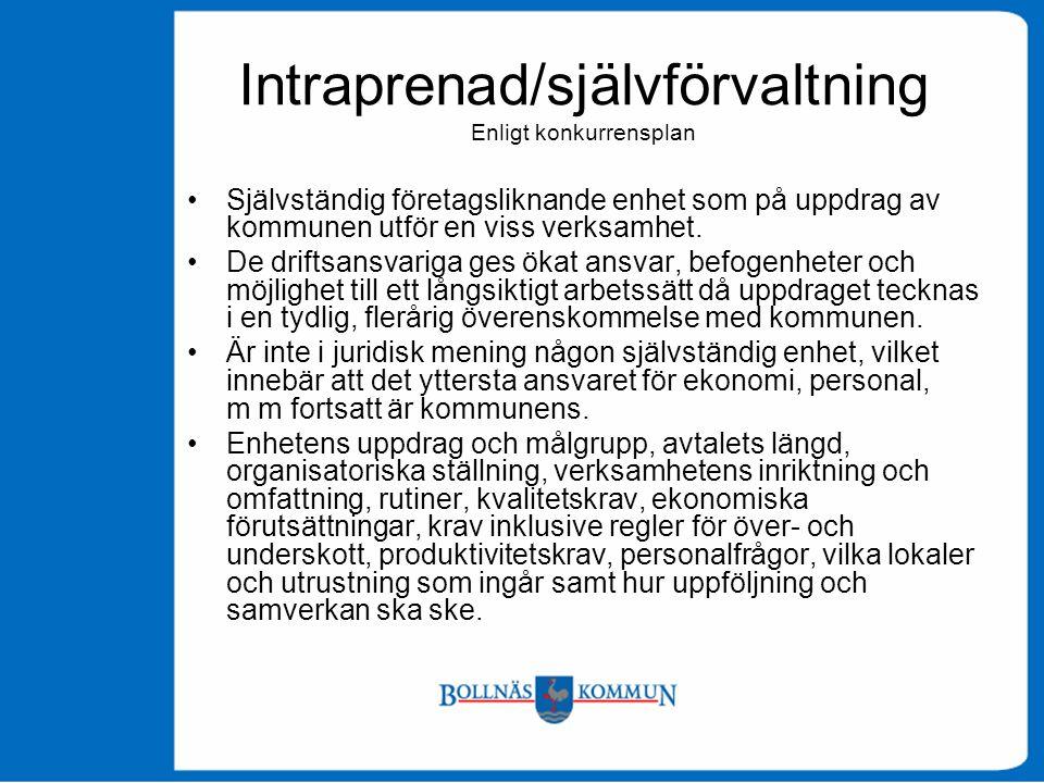 Intraprenad/självförvaltning Enligt konkurrensplan •Självständig företagsliknande enhet som på uppdrag av kommunen utför en viss verksamhet. •De drift