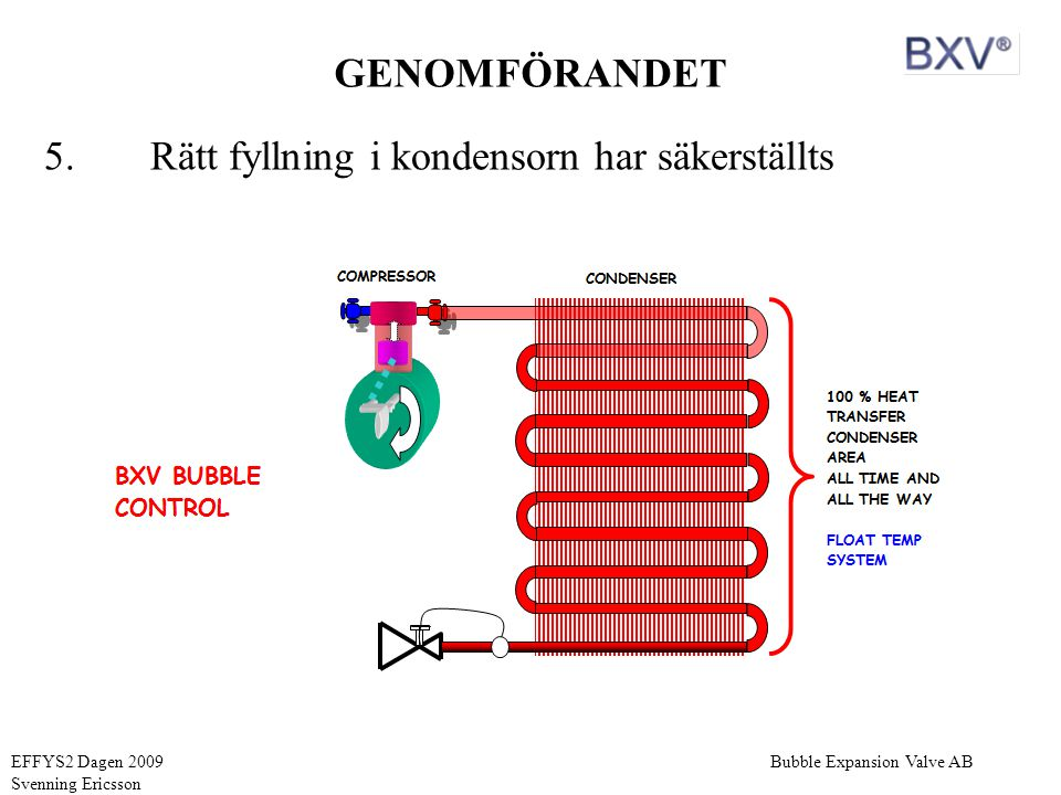 Bubble Expansion Valve ABEFFYS2 Dagen 2009 Svenning Ericsson GENOMFÖRANDET 5. Rätt fyllning i kondensorn har säkerställts