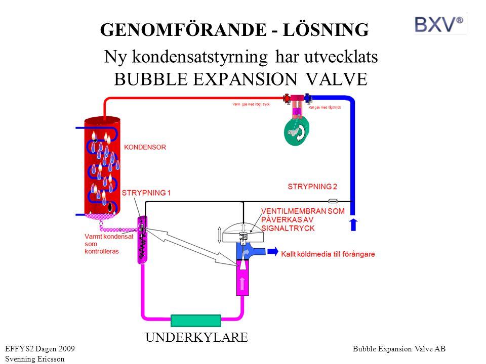 Bubble Expansion Valve ABEFFYS2 Dagen 2009 Svenning Ericsson GENOMFÖRANDE - LÖSNING Ny kondensatstyrning har utvecklats BUBBLE EXPANSION VALVE (BXV) U