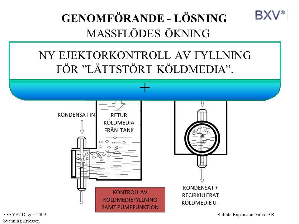 """Bubble Expansion Valve ABEFFYS2 Dagen 2009 Svenning Ericsson GENOMFÖRANDE - LÖSNING MASSFLÖDES ÖKNING NY EJEKTORKONTROLL AV FYLLNING FÖR """"LÄTTSTÖRT KÖ"""