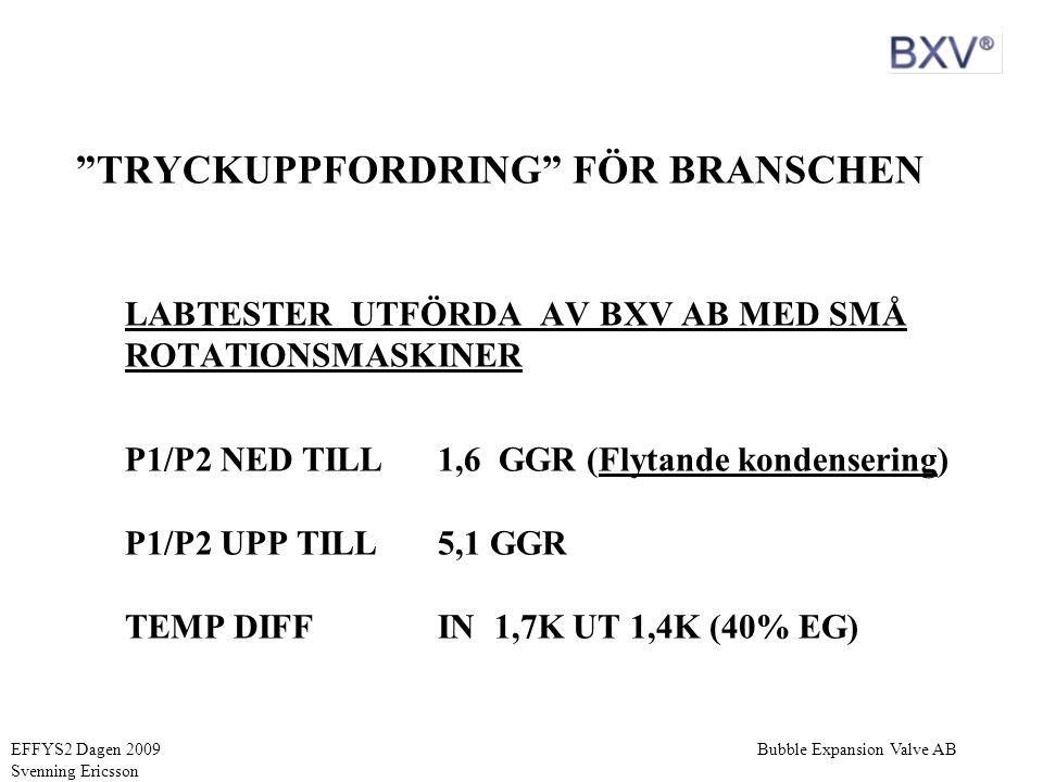 Bubble Expansion Valve ABEFFYS2 Dagen 2009 Svenning Ericsson LABTESTER UTFÖRDA AV BXV AB MED SMÅ ROTATIONSMASKINER P1/P2 NED TILL 1,6 GGR (Flytande ko
