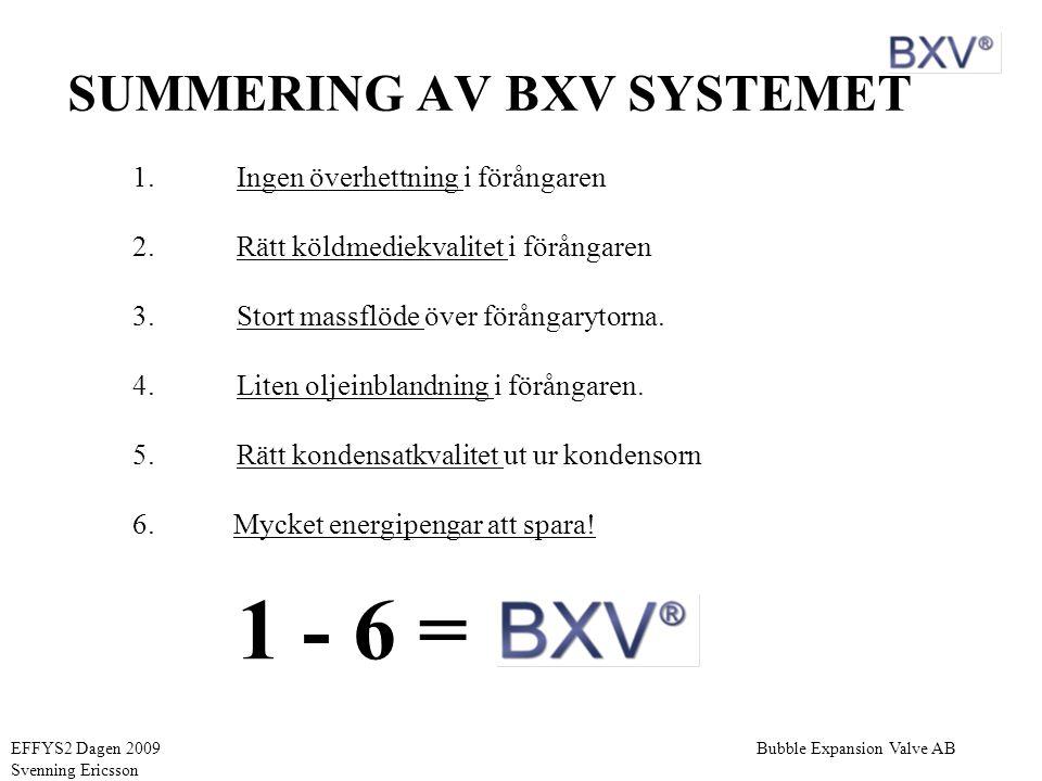 Bubble Expansion Valve ABEFFYS2 Dagen 2009 Svenning Ericsson SUMMERING AV BXV SYSTEMET 1. Ingen överhettning i förångaren 2. Rätt köldmediekvalitet i