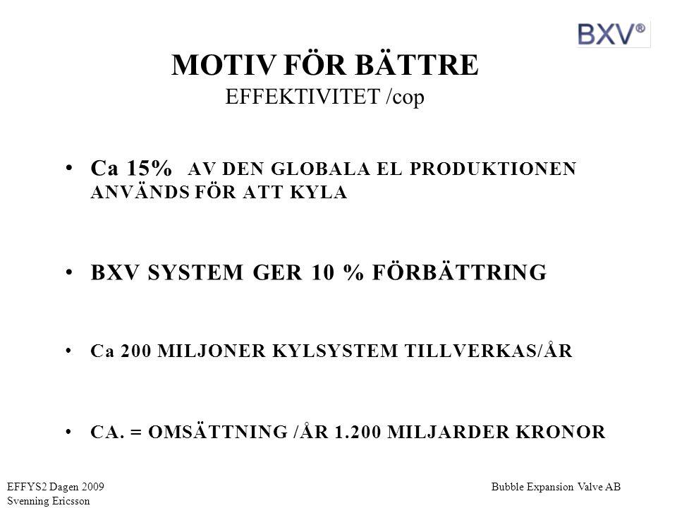 SUB COOLER GIVES THE REFRIGERANT SUPERB QUALITY Bubble Expansion Valve ABEFFYS2 Dagen 2009 Svenning Ericsson GENOMFÖRANDE – EN KOMPLETT BXV LÖSNING EJECTORPUMP FORCE THE LIQUID THROUGH THE EVAPORATOR CONDENSATE FLOW CONTROL COMPRESSOR BRINE IN BRINE OUT CONDENSER OIL HX DESTILLATOR ACCUMULATOR EVAPORATOR GRATE MASSFLOW Cp/250W Cp/50W Paralell-flow NO SUPERHEAT