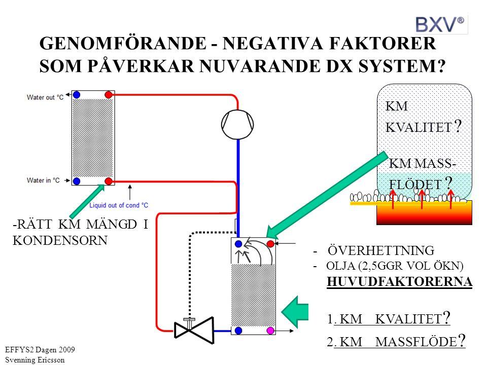 Bubble Expansion Valve ABEFFYS2 Dagen 2009 Svenning Ericsson GENOMFÖRANDE - NEGATIVA FAKTORER SOM PÅVERKAR NUVARANDE DX SYSTEM? - ÖVERHETTNING - OLJA