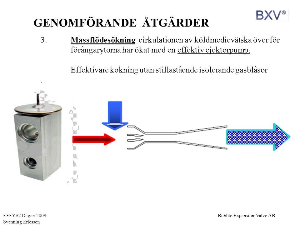Bubble Expansion Valve ABEFFYS2 Dagen 2009 Svenning Ericsson GENOMFÖRANDE ÅTGÄRDER 4.Oljeåterföring ifrån förångaren med oljehalt under 1 % (vikt) för att inte isolera förångarytorna med oljehinnan.