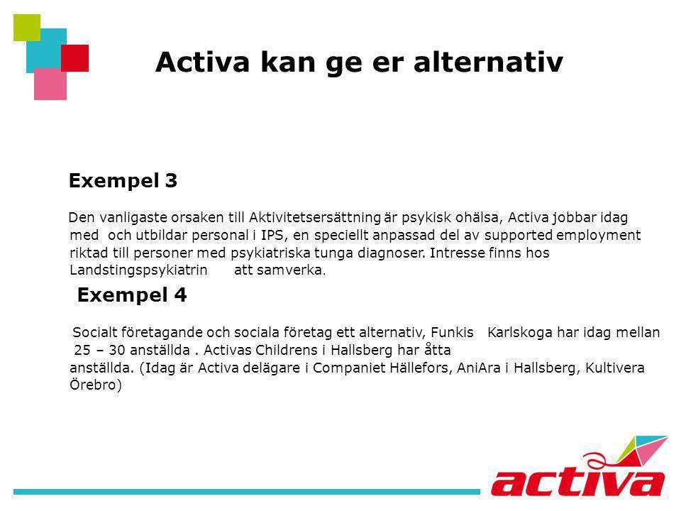Activa kan ge er alternativ Exempel 3 Den vanligaste orsaken till Aktivitetsersättning är psykisk ohälsa, Activa jobbar idag med och utbildar personal i IPS, en speciellt anpassad del av supported employment riktad till personer med psykiatriska tunga diagnoser.