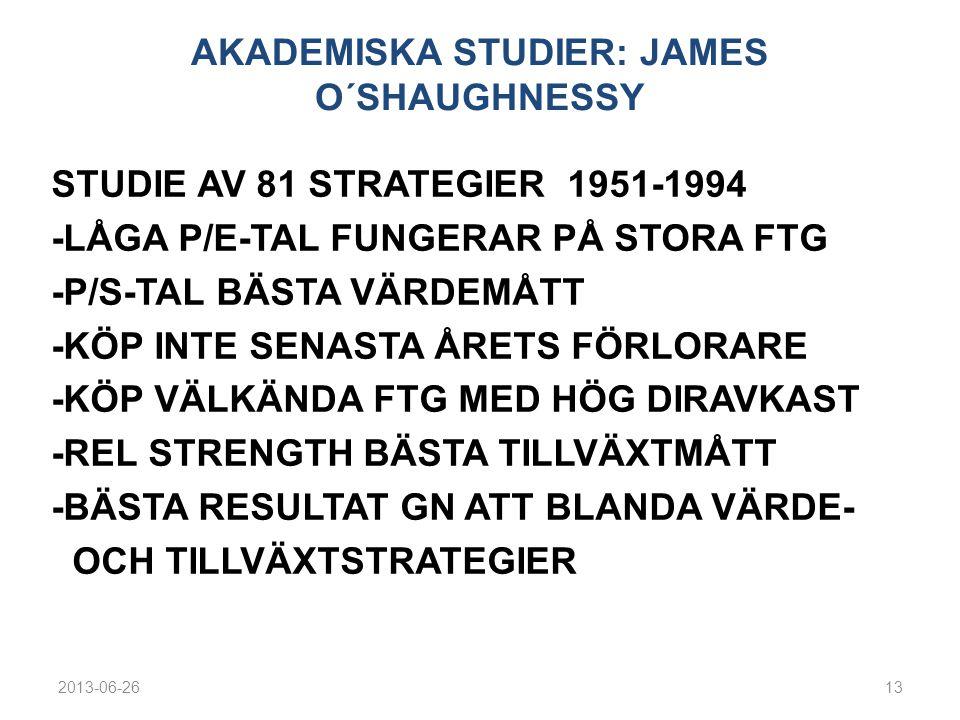AKADEMISKA STUDIER: JAMES O´SHAUGHNESSY STUDIE AV 81 STRATEGIER 1951-1994 -LÅGA P/E-TAL FUNGERAR PÅ STORA FTG -P/S-TAL BÄSTA VÄRDEMÅTT -KÖP INTE SENASTA ÅRETS FÖRLORARE -KÖP VÄLKÄNDA FTG MED HÖG DIRAVKAST -REL STRENGTH BÄSTA TILLVÄXTMÅTT -BÄSTA RESULTAT GN ATT BLANDA VÄRDE- OCH TILLVÄXTSTRATEGIER 2013-06-2613
