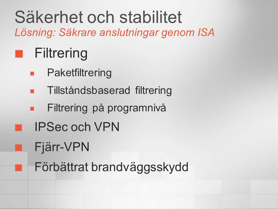 Säkerhet och stabilitet Lösning: Säkrare anslutningar genom ISA Filtrering  Paketfiltrering  Tillståndsbaserad filtrering  Filtrering på programnivå IPSec och VPN Fjärr-VPN Förbättrat brandväggsskydd