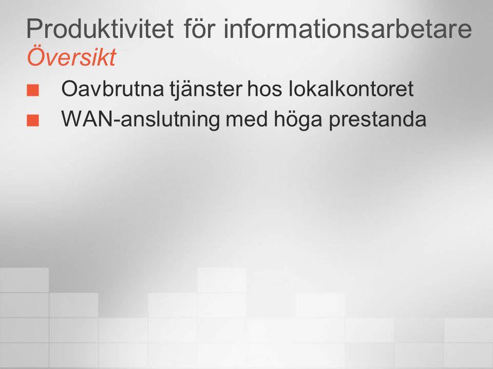 Produktivitet för informationsarbetare Översikt Oavbrutna tjänster hos lokalkontoret WAN-anslutning med höga prestanda