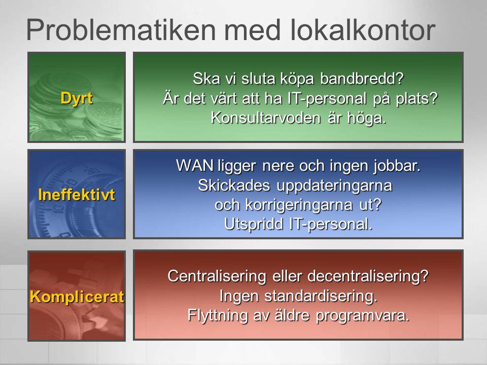Centralisering eller decentralisering? Ingen standardisering. Flyttning av äldre programvara. Problematiken med lokalkontor Dyrt Ska vi sluta köpa ban