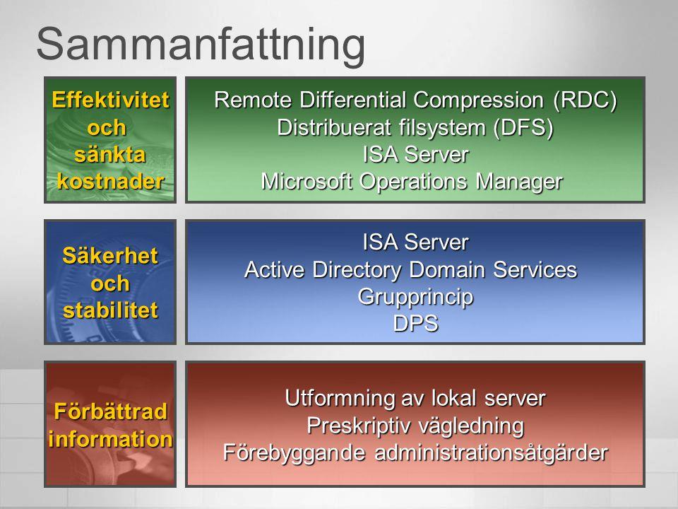Sammanfattning Utformning av lokal server Preskriptiv vägledning Förebyggande administrationsåtgärder Effektivitet och sänkta kostnader Förbättradinfo