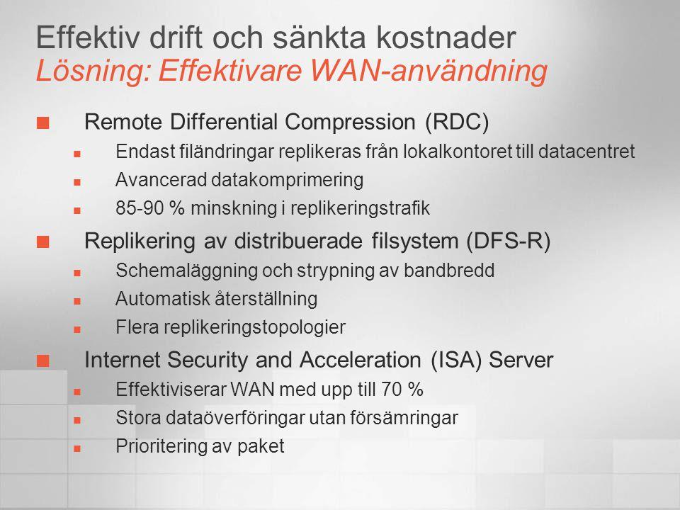 Effektiv drift och sänkta kostnader Lösning: Effektivare WAN-användning Remote Differential Compression (RDC)  Endast filändringar replikeras från lokalkontoret till datacentret  Avancerad datakomprimering  85-90 % minskning i replikeringstrafik Replikering av distribuerade filsystem (DFS-R)  Schemaläggning och strypning av bandbredd  Automatisk återställning  Flera replikeringstopologier Internet Security and Acceleration (ISA) Server  Effektiviserar WAN med upp till 70 %  Stora dataöverföringar utan försämringar  Prioritering av paket