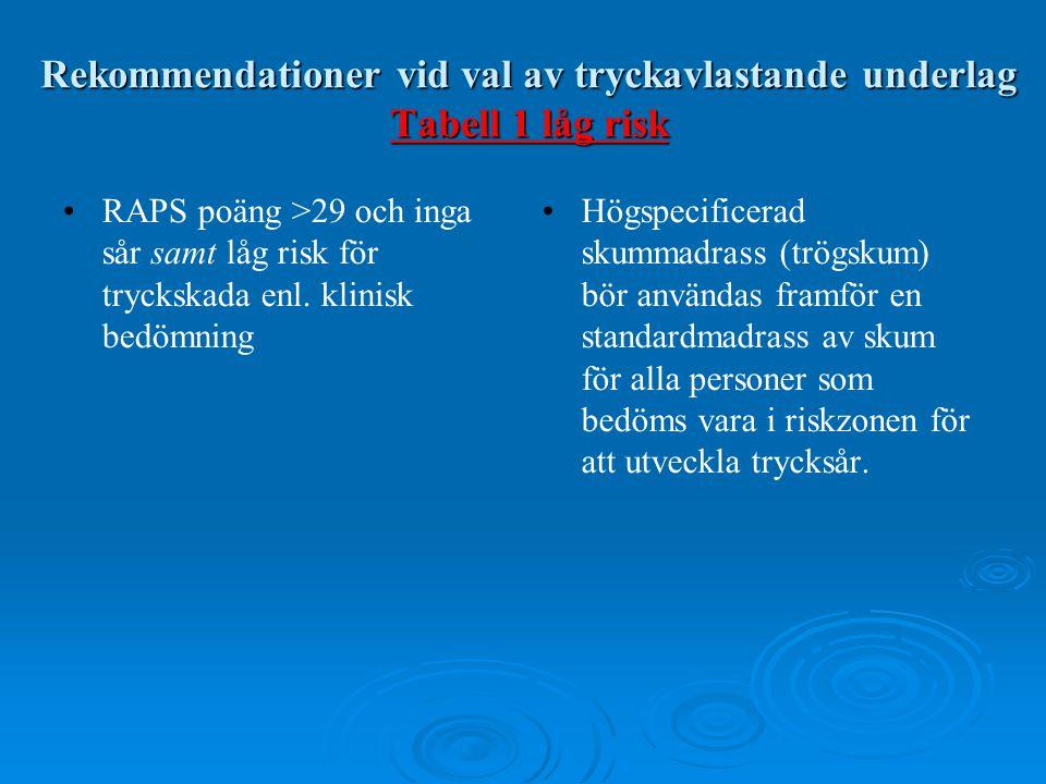 Rekommendationer vid val av tryckavlastande underlag Tabell 1 låg risk • •RAPS poäng >29 och inga sår samt låg risk för tryckskada enl. klinisk bedömn
