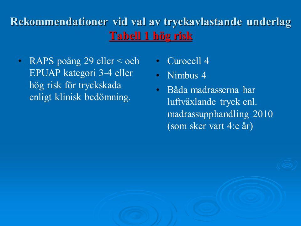 Rekommendationer vid val av tryckavlastande underlag Tabell 1 hög risk • •RAPS poäng 29 eller < och EPUAP kategori 3-4 eller hög risk för tryckskada e