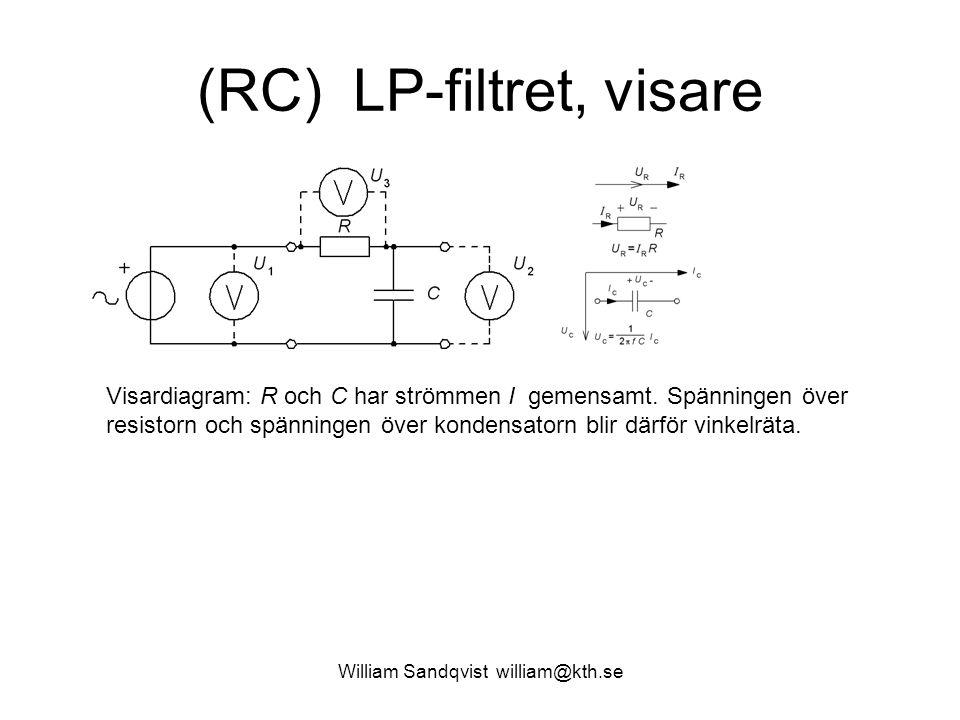 William Sandqvist william@kth.se (RC) LP-filtret, visare Visardiagram: R och C har strömmen I gemensamt. Spänningen över resistorn och spänningen över