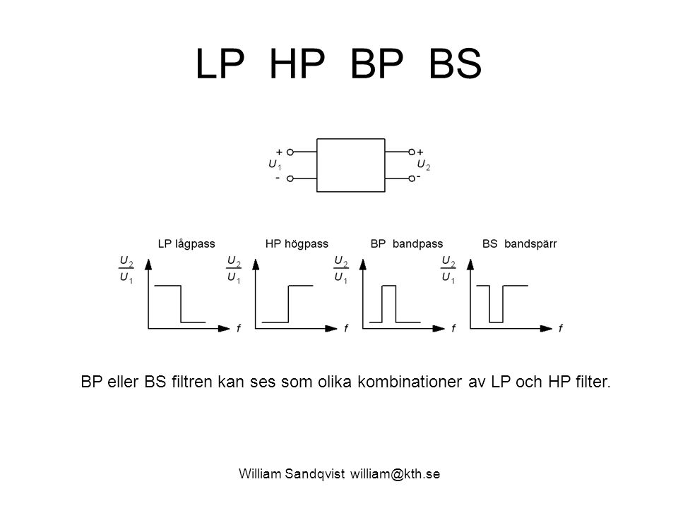 William Sandqvist william@kth.se LP HP BP BS BP eller BS filtren kan ses som olika kombinationer av LP och HP filter.