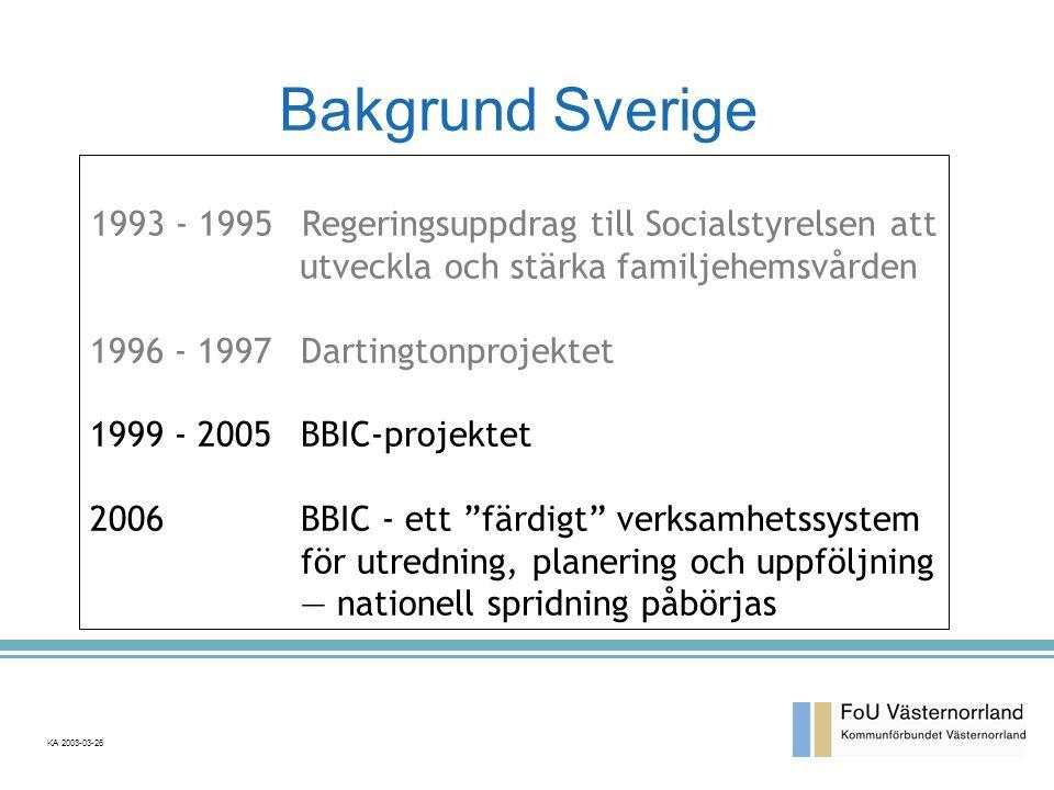 Bakgrund Sverige 1993 - 1995Regeringsuppdrag till Socialstyrelsen att utveckla och stärka familjehemsvården 1996 - 1997Dartingtonprojektet 1999 - 2005BBIC-projektet 2006BBIC - ett färdigt verksamhetssystem för utredning, planering och uppföljning — nationell spridning påbörjas KA 2003-03-26