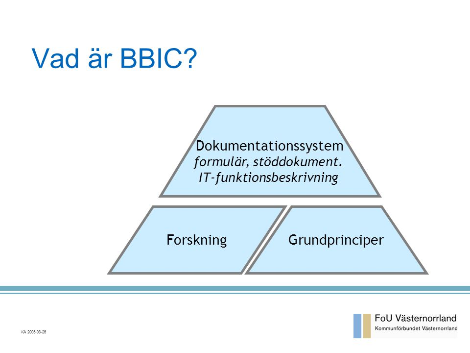 Vad är BBIC.Forskning Grundprinciper Dokumentationssystem formulär, stöddokument.