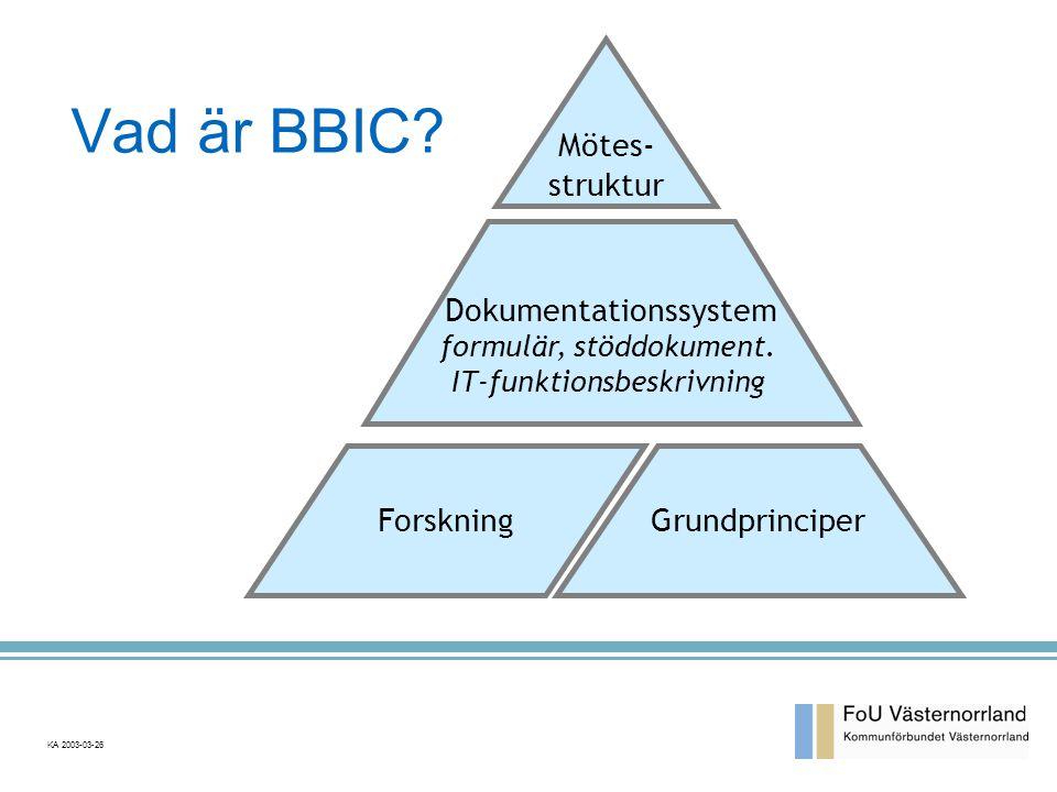 Vad är BBIC.Forskning Grundprinciper Mötes- struktur Dokumentationssystem formulär, stöddokument.