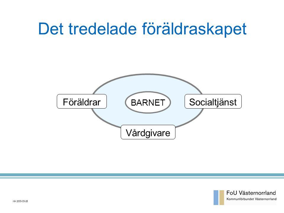 Det tredelade föräldraskapet Vårdgivare SocialtjänstFöräldrar BARNET KA 2003-03-26