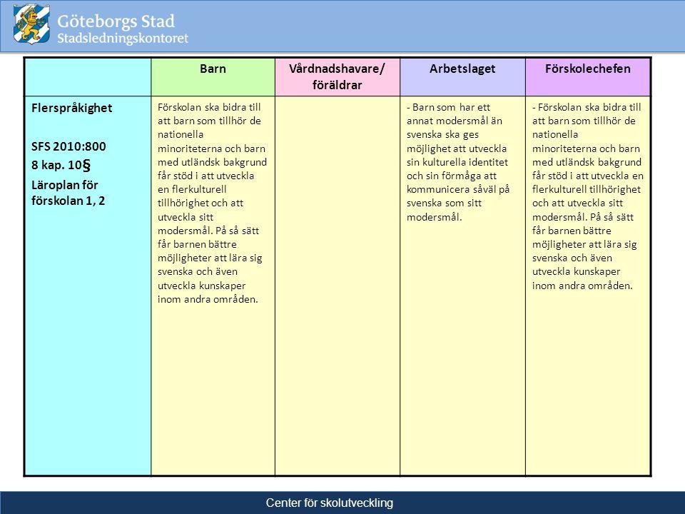 LäsaSkrivaRäkna 2012 Center för skolutveckling BarnVårdnadshavare/ föräldrar ArbetslagetFörskolechefen Flerspråkighet SFS 2010:800 8 kap. 10§ Läroplan