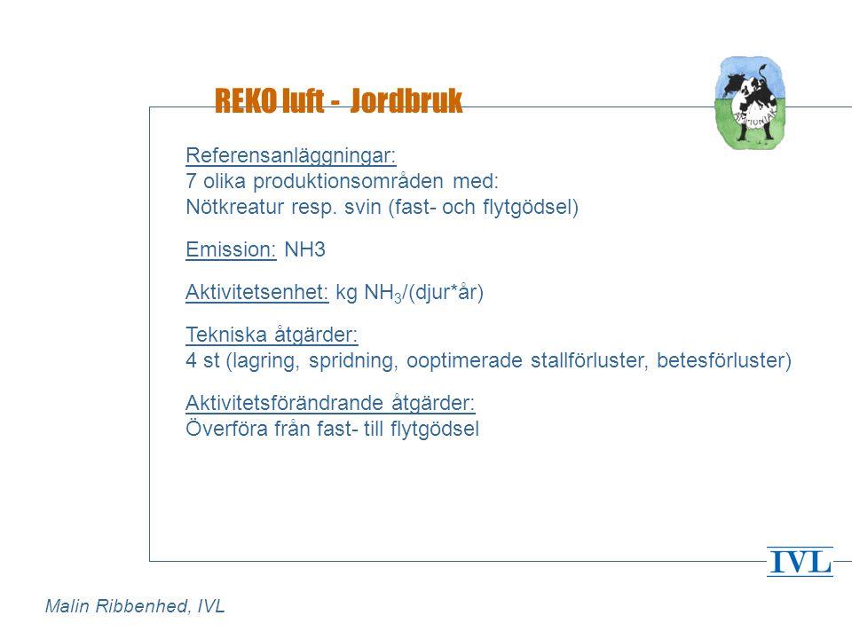 REKO luft - Jordbruk Referensanläggningar: 7 olika produktionsområden med: Nötkreatur resp.