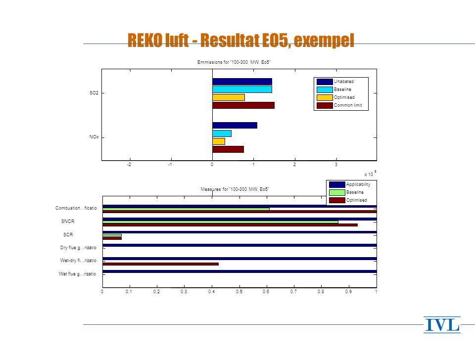 REKO luft - Resultat EO5, exempel