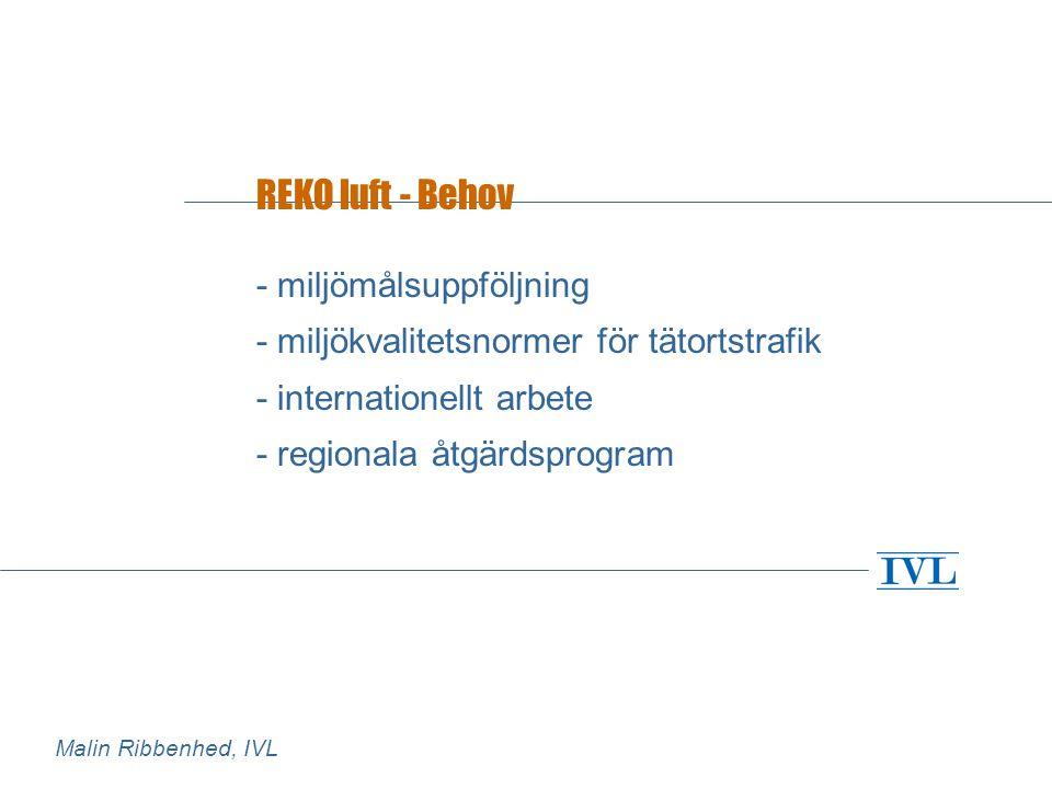 REKO luft - Behov - miljömålsuppföljning - miljökvalitetsnormer för tätortstrafik - internationellt arbete - regionala åtgärdsprogram Malin Ribbenhed, IVL