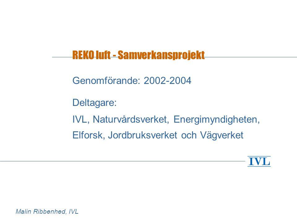 REKO luft - Samverkansprojekt Genomförande: 2002-2004 Deltagare: IVL, Naturvårdsverket, Energimyndigheten, Elforsk, Jordbruksverket och Vägverket Malin Ribbenhed, IVL