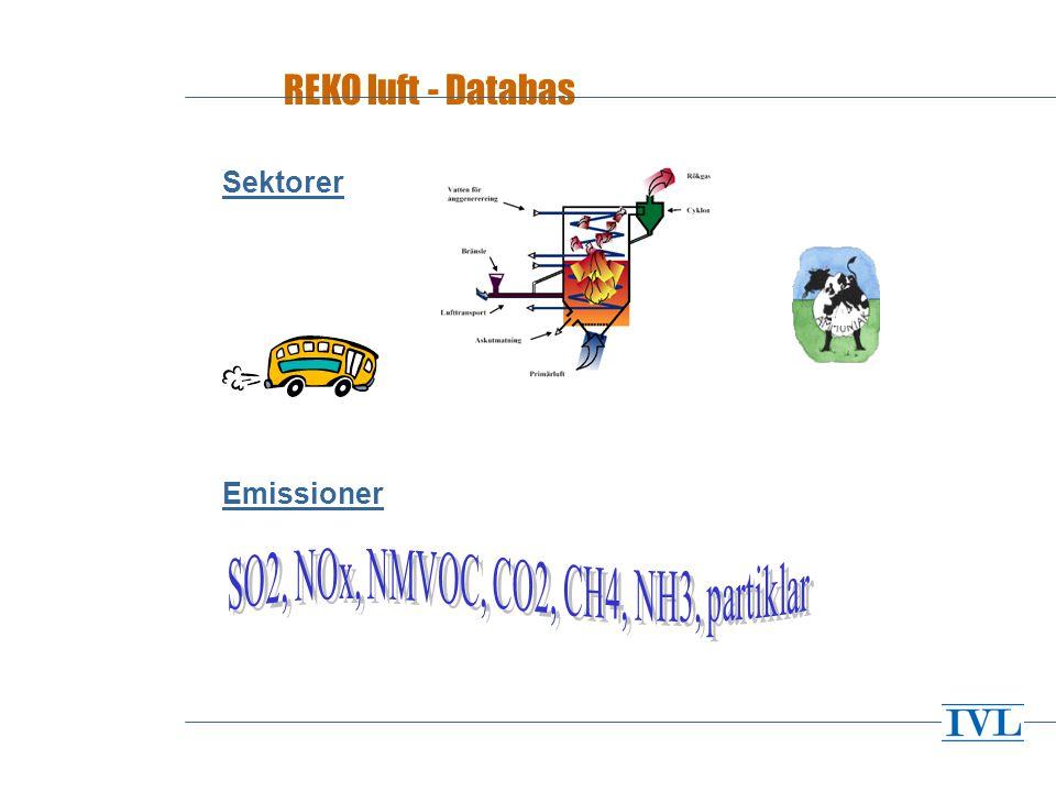 REKO luft - Databas Sektorer Emissioner