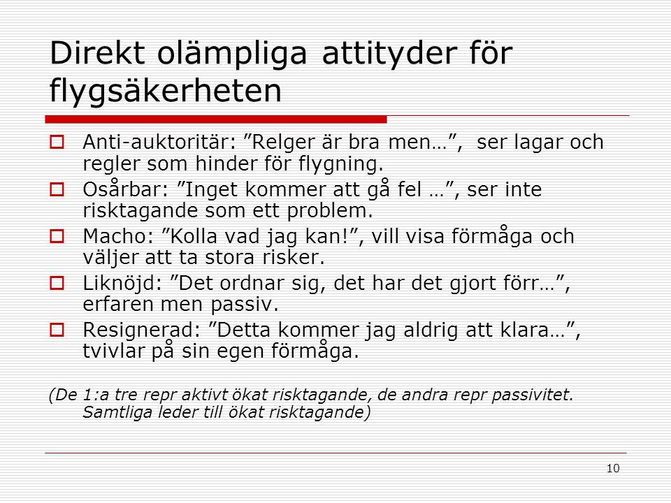 """10 Direkt olämpliga attityder för flygsäkerheten  Anti-auktoritär: """"Relger är bra men…"""", ser lagar och regler som hinder för flygning.  Osårbar: """"In"""