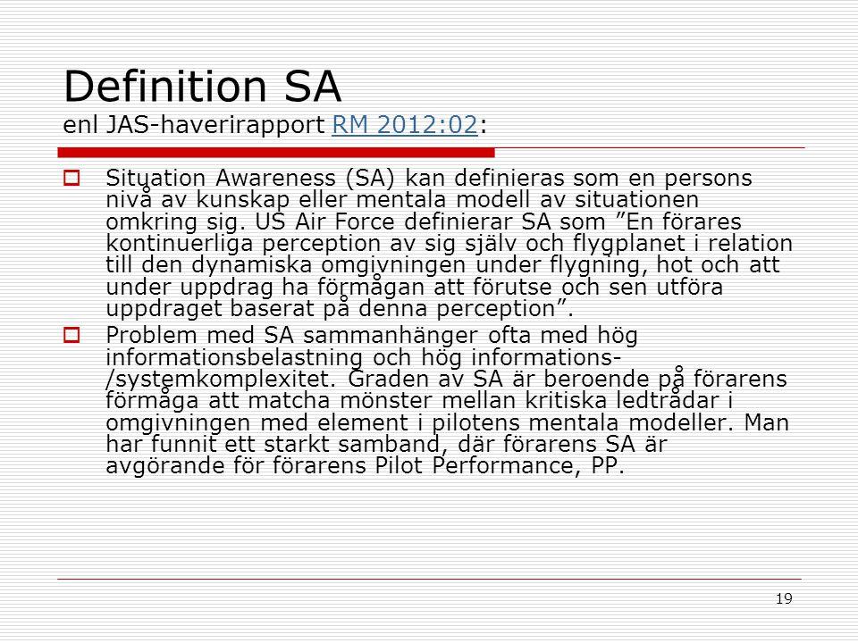 19 Definition SA enl JAS-haverirapport RM 2012:02:RM 2012:02  Situation Awareness (SA) kan definieras som en persons nivå av kunskap eller mentala mo