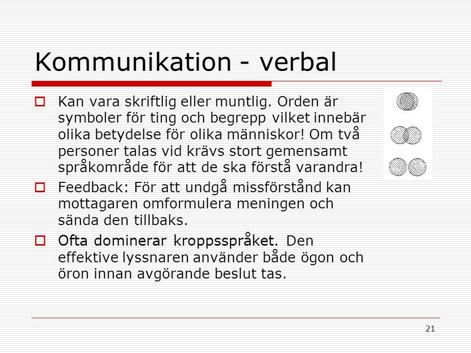 21 Kommunikation - verbal  Kan vara skriftlig eller muntlig. Orden är symboler för ting och begrepp vilket innebär olika betydelse för olika människo