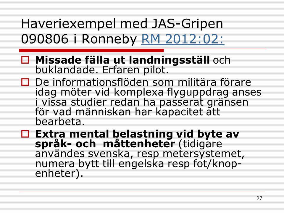 27 Haveriexempel med JAS-Gripen 090806 i Ronneby RM 2012:02:RM 2012:02:  Missade fälla ut landningsställ och buklandade. Erfaren pilot.  De informat