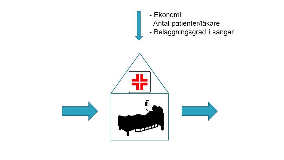 - Ekonomi - Antal patienter/läkare - Beläggningsgrad i sängar