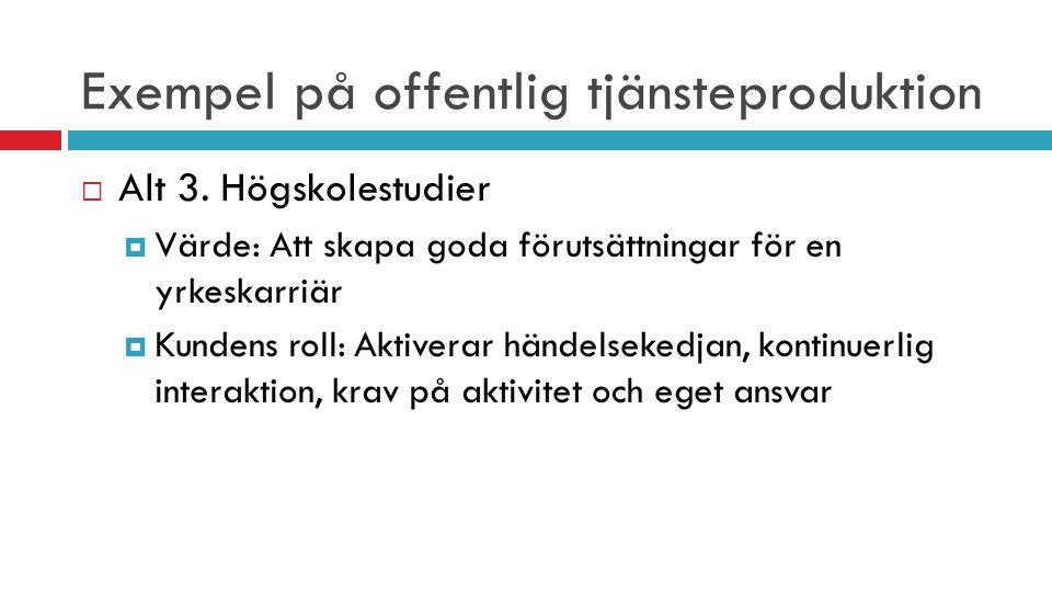Exempel på offentlig tjänsteproduktion  Alt 3. Högskolestudier  Värde: Att skapa goda förutsättningar för en yrkeskarriär  Kundens roll: Aktiverar