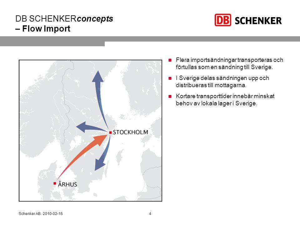 DB SCHENKERconcepts – Flow Import  Flera importsändningar transporteras och förtullas som en sändning till Sverige.  I Sverige delas sändningen upp
