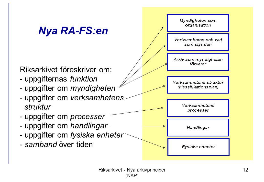Riksarkivet - Nya arkivprinciper (NAP) 12 Nya RA-FS:en Riksarkivet föreskriver om: - uppgifternas funktion - uppgifter om myndigheten - uppgifter om verksamhetens struktur - uppgifter om processer - uppgifter om handlingar - uppgifter om fysiska enheter - samband över tiden