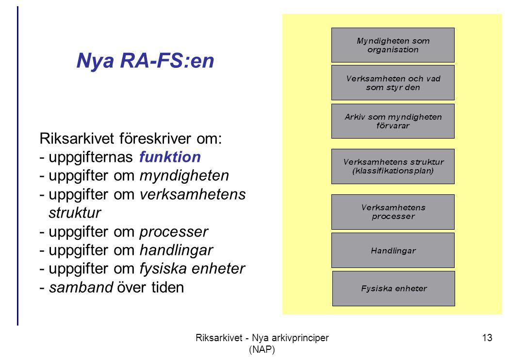 Riksarkivet - Nya arkivprinciper (NAP) 13 Nya RA-FS:en Riksarkivet föreskriver om: - uppgifternas funktion - uppgifter om myndigheten - uppgifter om verksamhetens struktur - uppgifter om processer - uppgifter om handlingar - uppgifter om fysiska enheter - samband över tiden