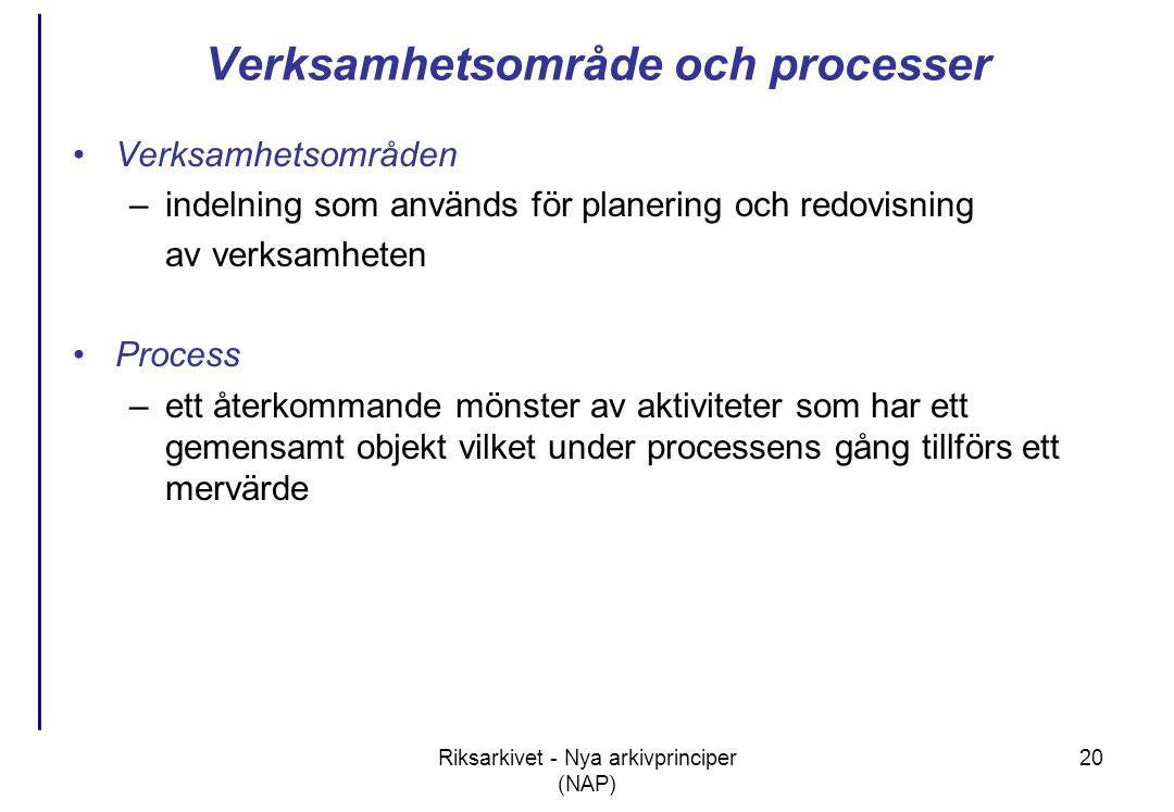 Riksarkivet - Nya arkivprinciper (NAP) 20 Verksamhetsområde och processer •Verksamhetsområden –indelning som används för planering och redovisning av verksamheten •Process –ett återkommande mönster av aktiviteter som har ett gemensamt objekt vilket under processens gång tillförs ett mervärde