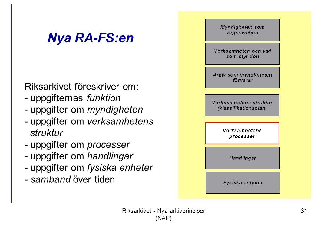 Riksarkivet - Nya arkivprinciper (NAP) 31 Nya RA-FS:en Riksarkivet föreskriver om: - uppgifternas funktion - uppgifter om myndigheten - uppgifter om verksamhetens struktur - uppgifter om processer - uppgifter om handlingar - uppgifter om fysiska enheter - samband över tiden