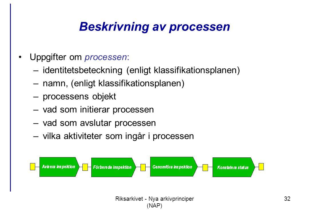 Riksarkivet - Nya arkivprinciper (NAP) 32 •Uppgifter om processen: –identitetsbeteckning (enligt klassifikationsplanen) –namn, (enligt klassifikationsplanen) –processens objekt –vad som initierar processen –vad som avslutar processen –vilka aktiviteter som ingår i processen Beskrivning av processen