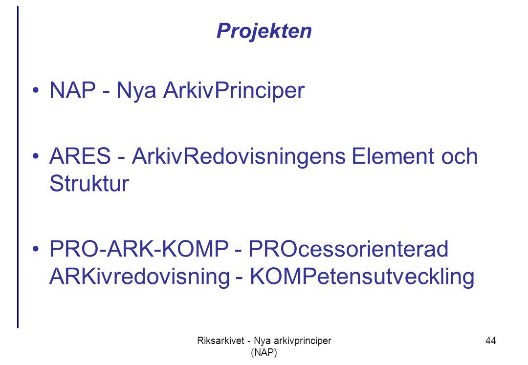Riksarkivet - Nya arkivprinciper (NAP) 44 Projekten •NAP - Nya ArkivPrinciper •ARES - ArkivRedovisningens Element och Struktur •PRO-ARK-KOMP - PROcessorienterad ARKivredovisning - KOMPetensutveckling