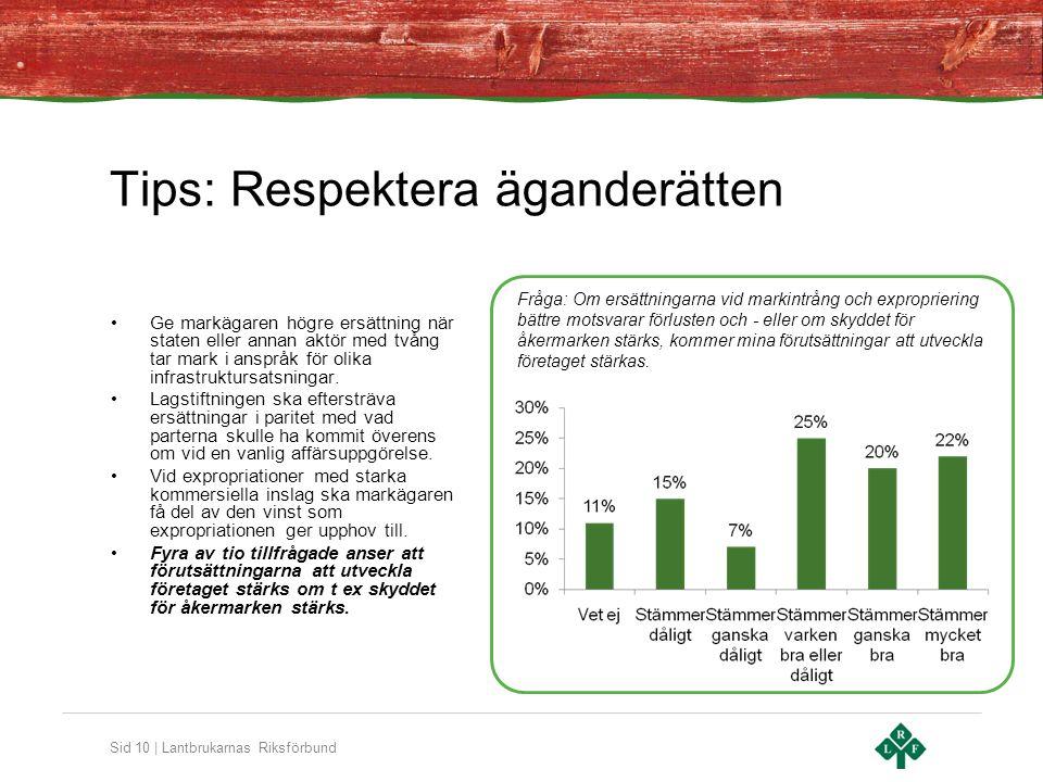 Sid 10 | Lantbrukarnas Riksförbund Tips: Respektera äganderätten •Ge markägaren högre ersättning när staten eller annan aktör med tvång tar mark i anspråk för olika infrastruktursatsningar.