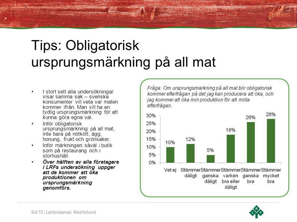 Sid 13 | Lantbrukarnas Riksförbund Tips: Obligatorisk ursprungsmärkning på all mat •I stort sett alla undersökningar visar samma sak – svenska konsumenter vill veta var maten kommer ifrån.