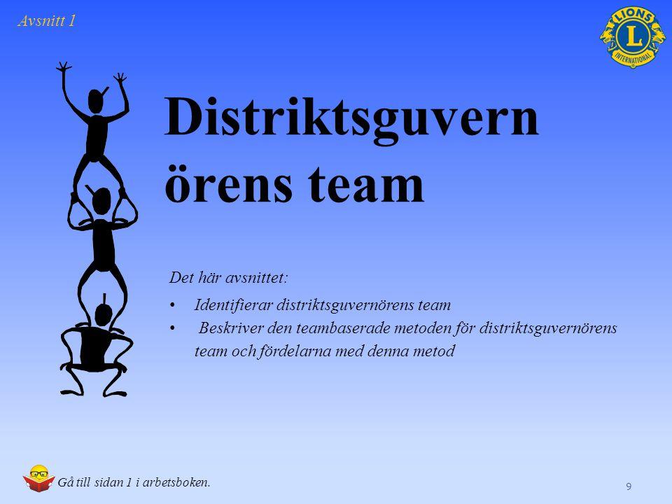 Distriktsguvern örens team 9 Avsnitt 1 Gå till sidan 1 i arbetsboken.