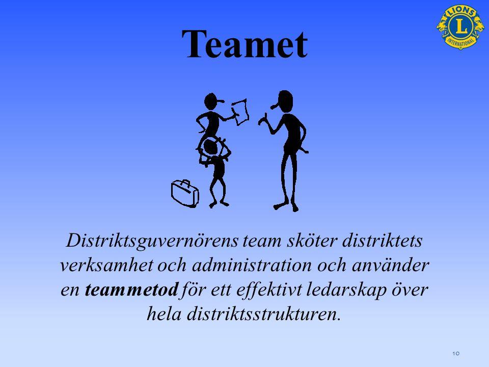 10 Distriktsguvernörens team sköter distriktets verksamhet och administration och använder en teammetod för ett effektivt ledarskap över hela distriktsstrukturen.