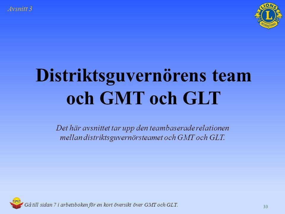 Distriktsguvernörens team och GMT och GLT 33 Det här avsnittet tar upp den teambaserade relationen mellan distriktsguvernörsteamet och GMT och GLT.