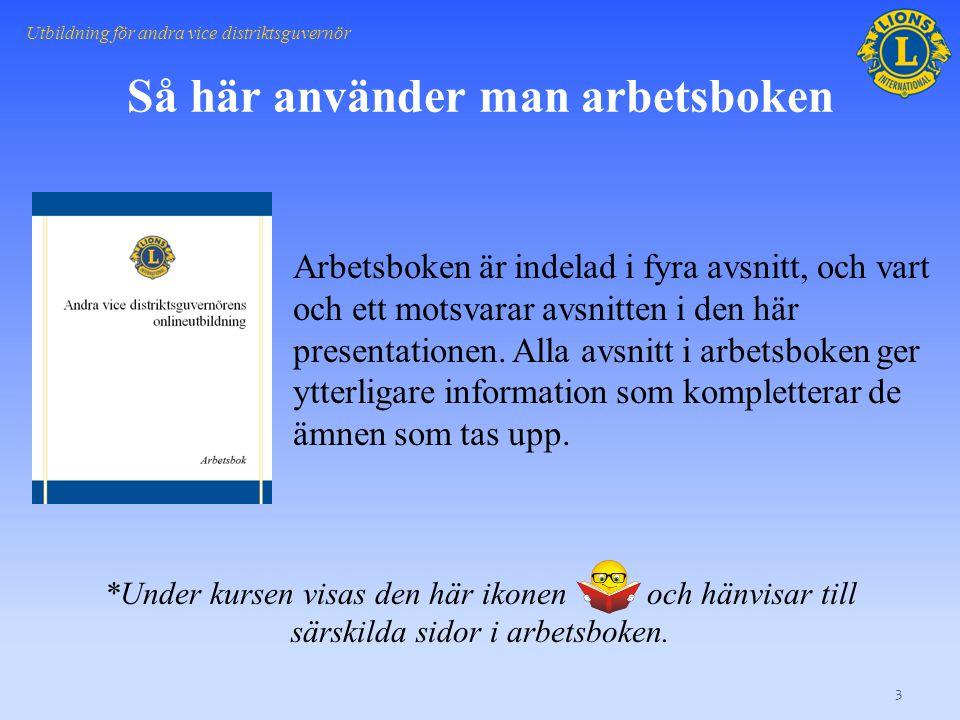 Så här använder man arbetsboken Arbetsboken är indelad i fyra avsnitt, och vart och ett motsvarar avsnitten i den här presentationen.